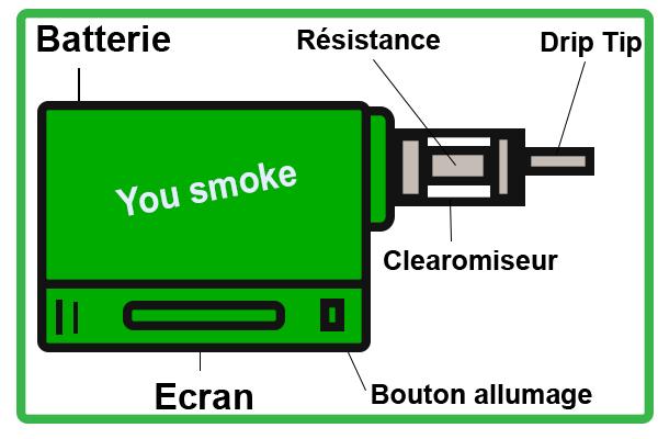 logo cigarette electronique comment ça marche yousmoke